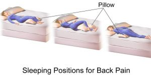 The Best Sleeping Positions For Lower Back Pain And Upper