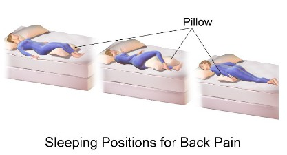 The Best Sleeping Positions For Lower Back Pain And Upper Back Pain Best For Back Pain